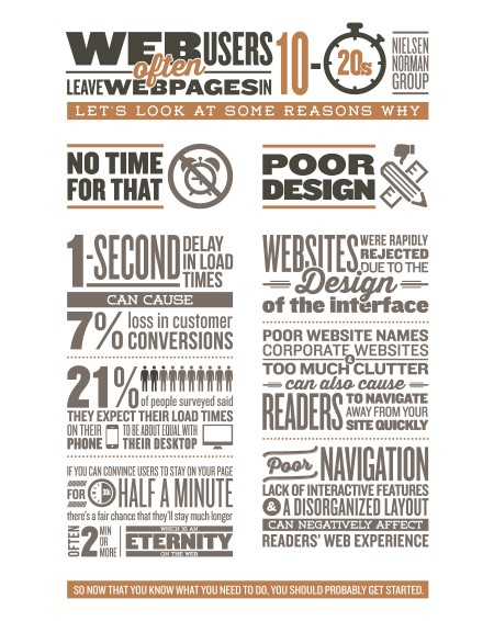 WhyPeopleLeaveAWebsiteINFOGRAPHIC01
