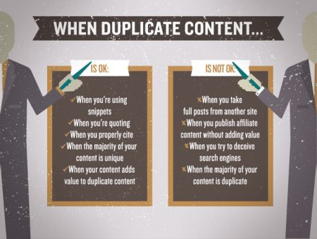 duplicatecontentimage01