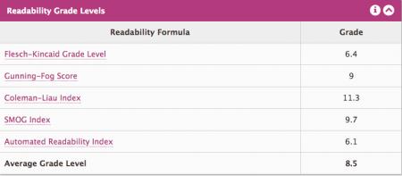 Readability score for Entermotion's blog.