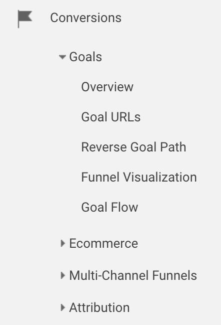 In-page analytics from Google Analytics.