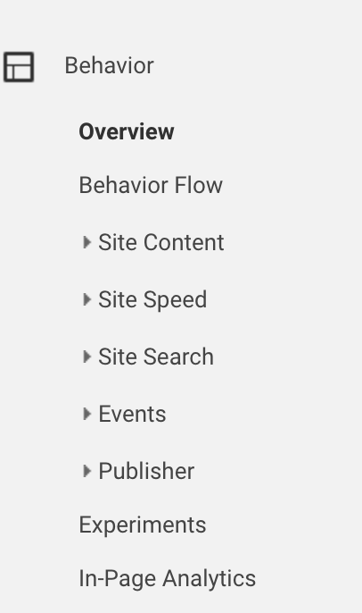Behavior Analytics from Google Analytics